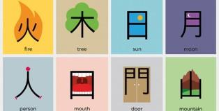 Chineasy - Imparare il cinese attraverso le illustrazioni