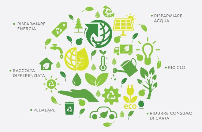 Earth Day - Giornata mondiale della Terra 2015