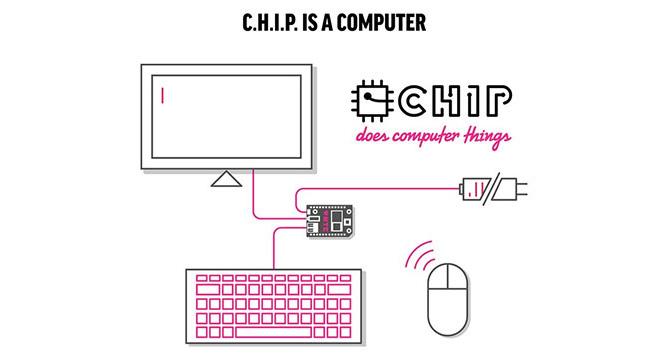 Chip - Il computer da 9$
